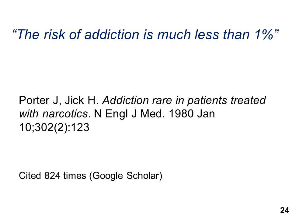 The risk of addiction is much less than 1%