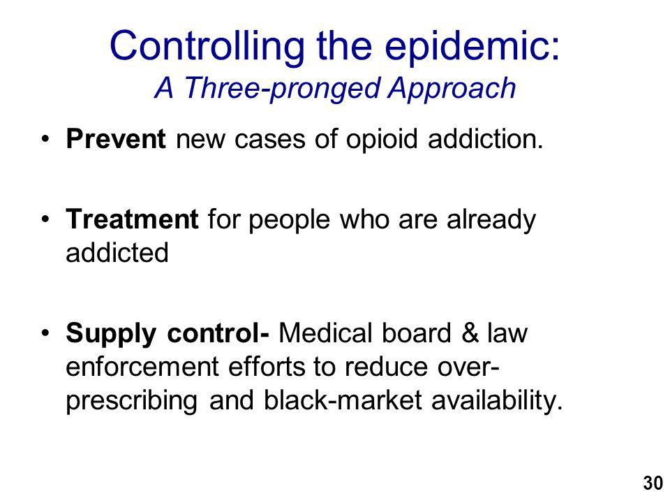 Controlling the epidemic: A Three-pronged Approach