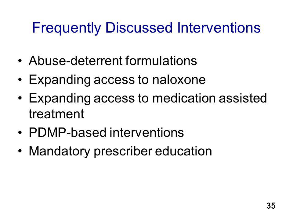 Frequently Discussed Interventions