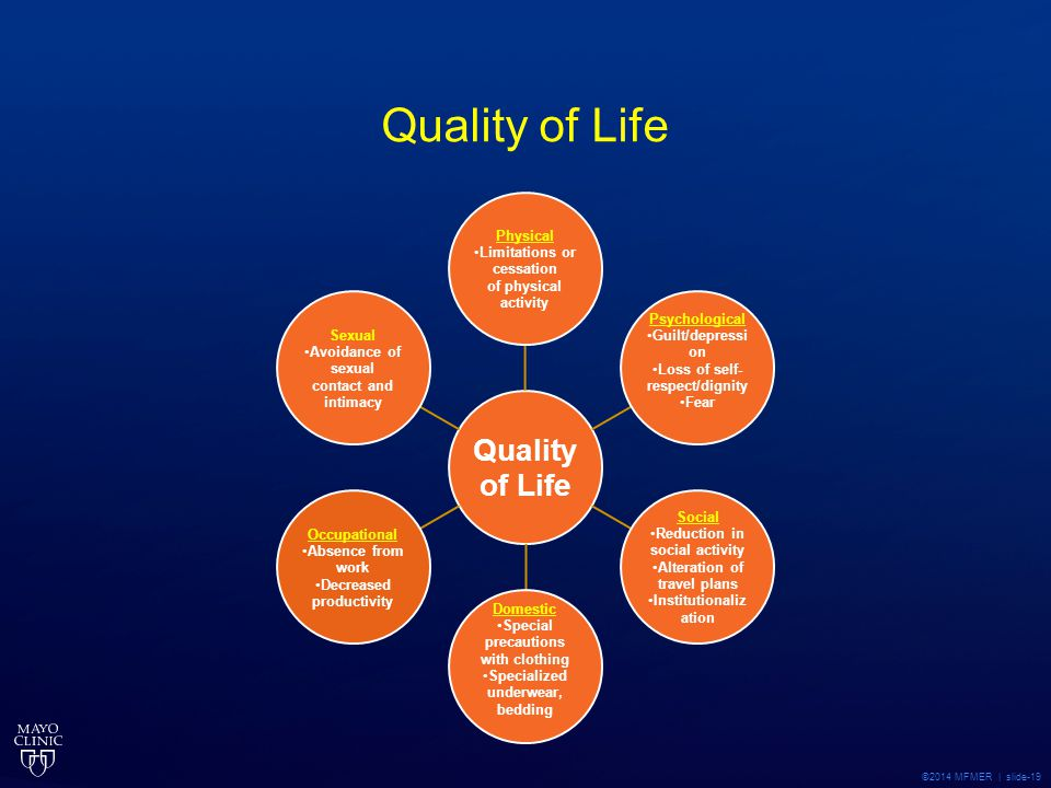 Quality of Life Quality of Life. Physical. Limitations or cessation. of physical activity. Psychological.