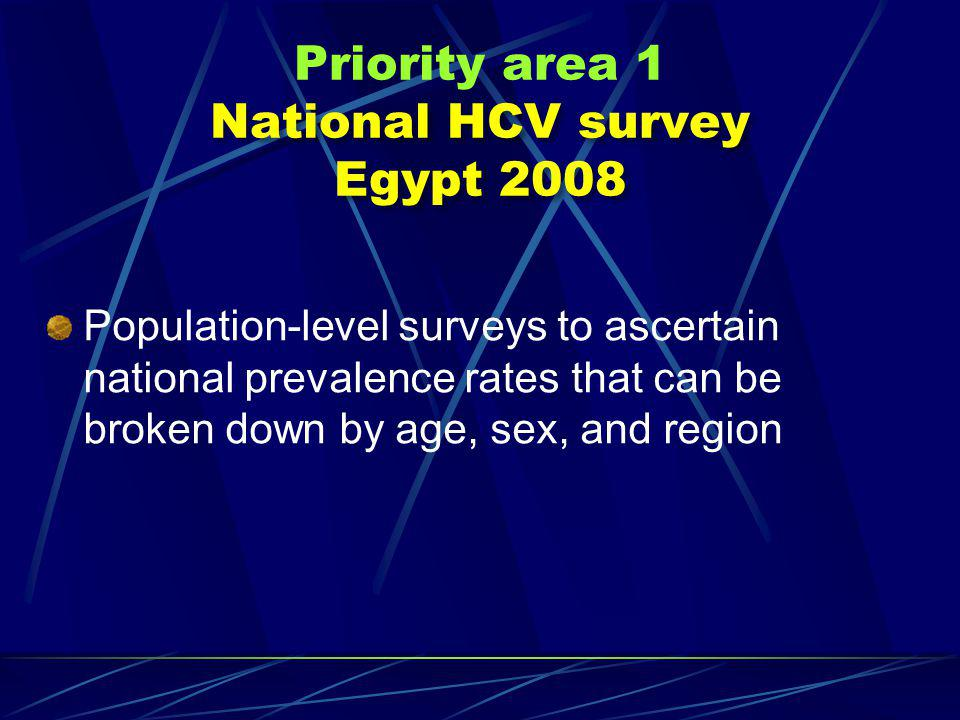 Priority area 1 National HCV survey Egypt 2008