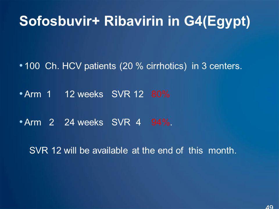 Sofosbuvir+ Ribavirin in G4(Egypt)