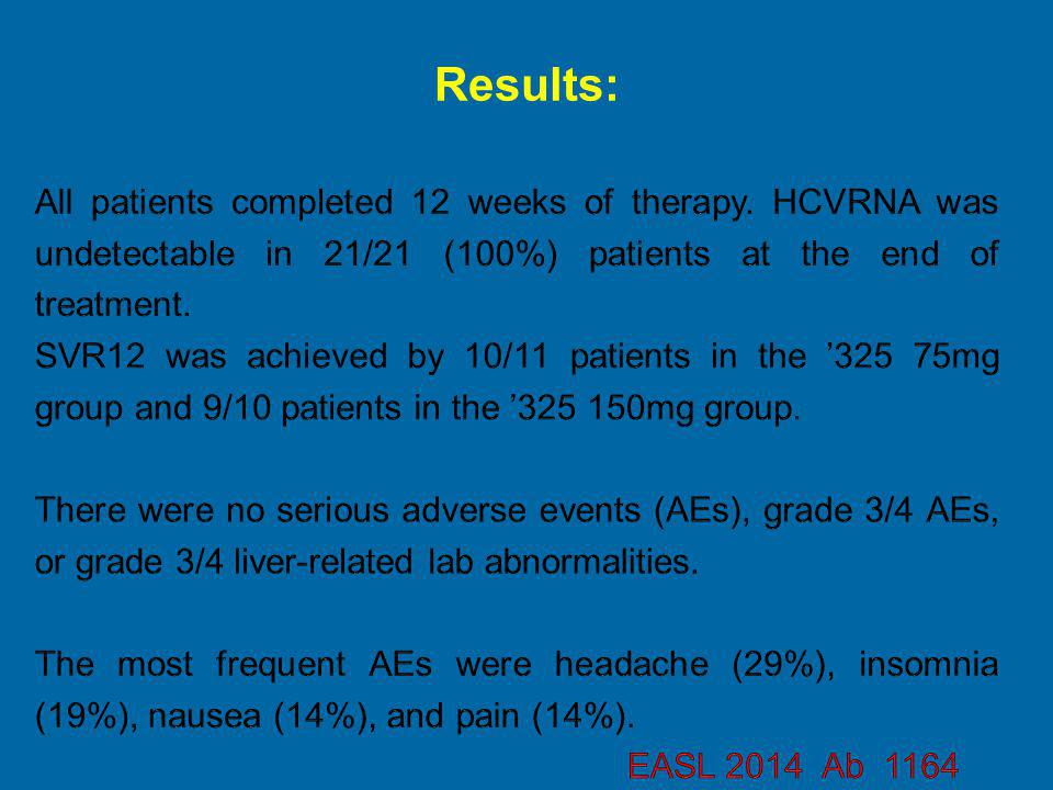 Results: All patients completed 12 weeks of therapy. HCVRNA was undetectable in 21/21 (100%) patients at the end of treatment.