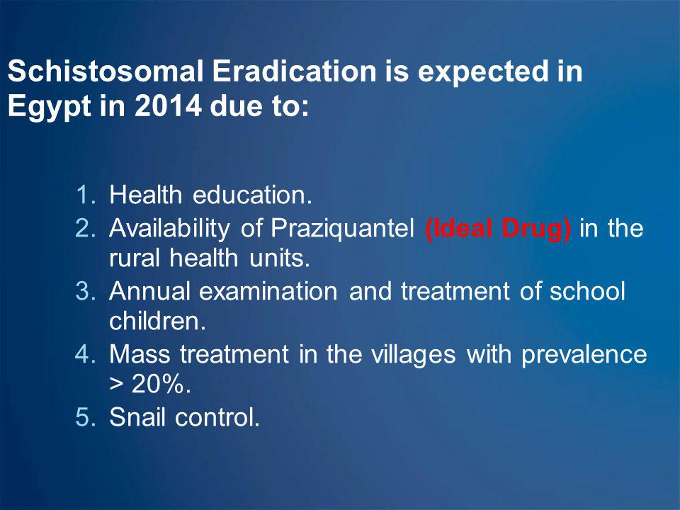Schistosomal Eradication is expected in Egypt in 2014 due to: