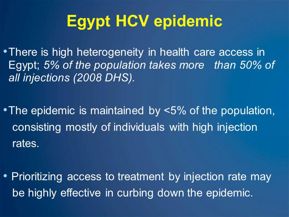 Egypt HCV epidemic