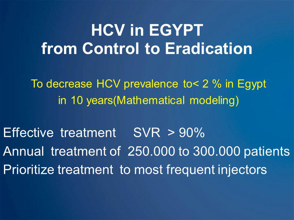 HCV in EGYPT from Control to Eradication