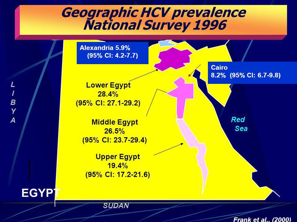 Geographic HCV prevalence
