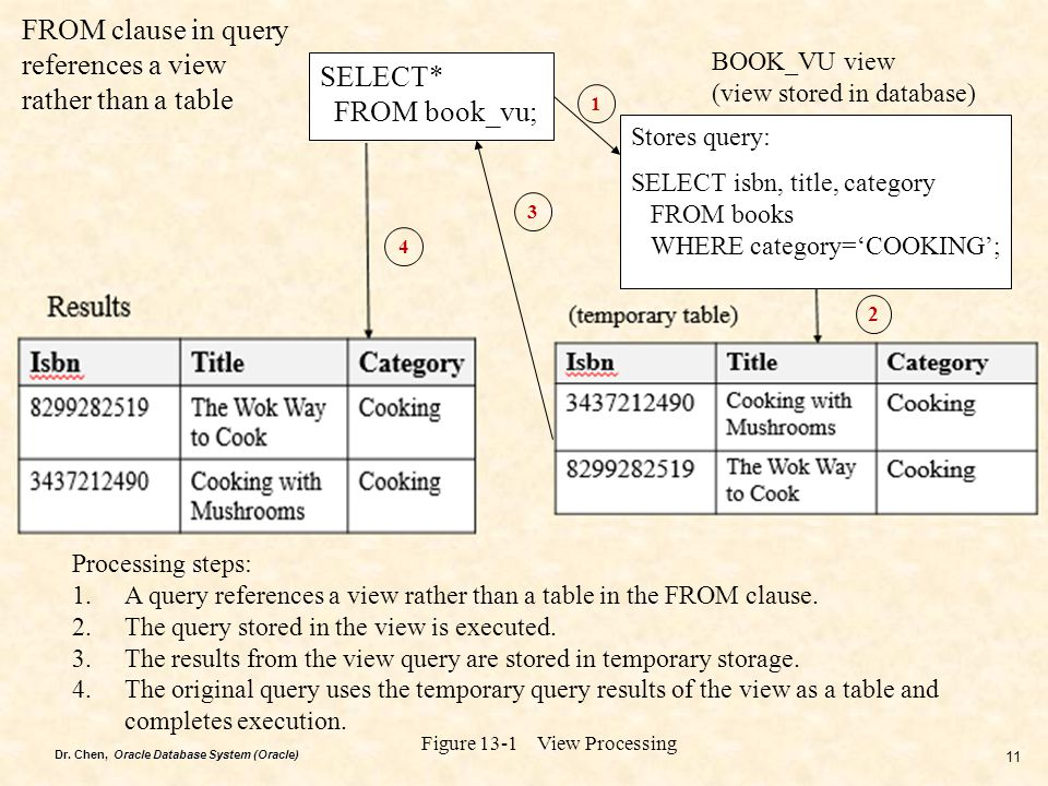 FROM clause in query references a view rather than a table