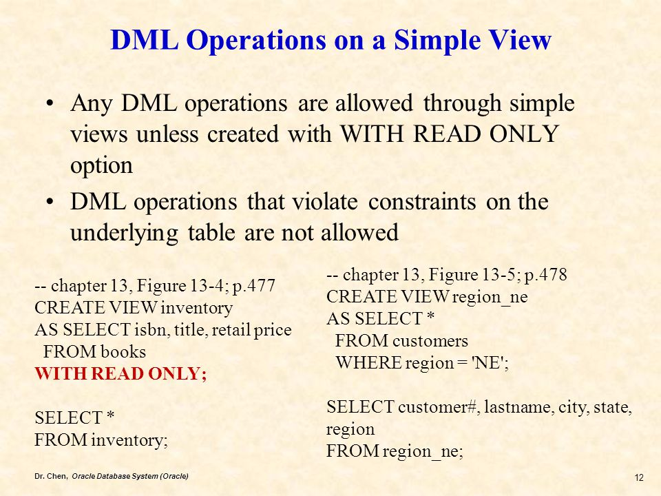 DML Operations on a Simple View