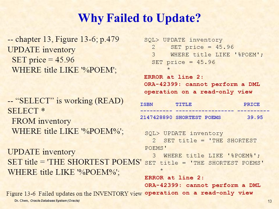 Why Failed to Update -- chapter 13, Figure 13-6; p.479
