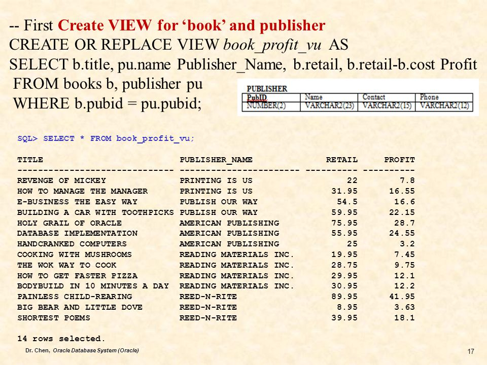 -- First Create VIEW for 'book' and publisher