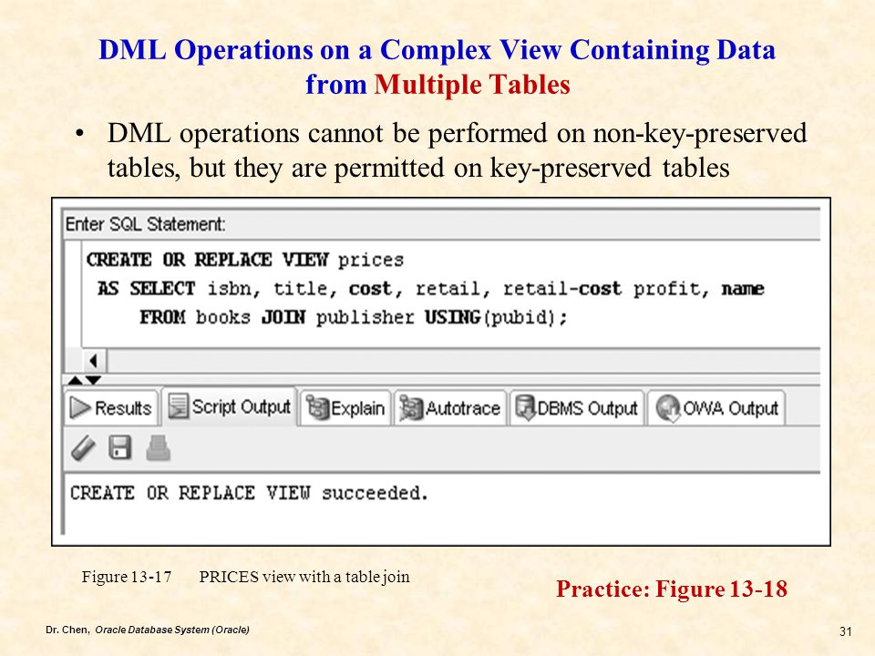 DML Operations on a Complex View Containing Data from Multiple Tables