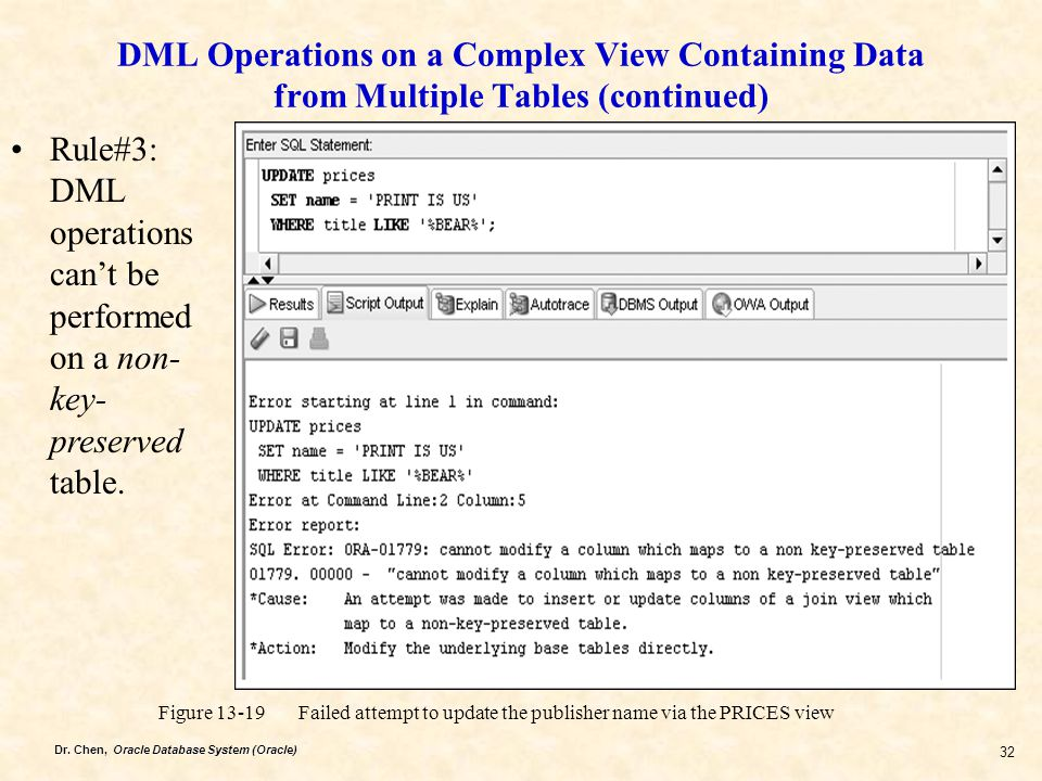 DML Operations on a Complex View Containing Data from Multiple Tables (continued)