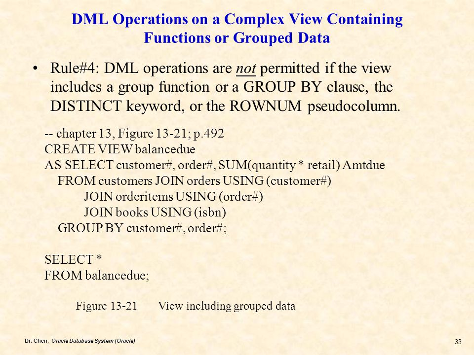 DML Operations on a Complex View Containing Functions or Grouped Data