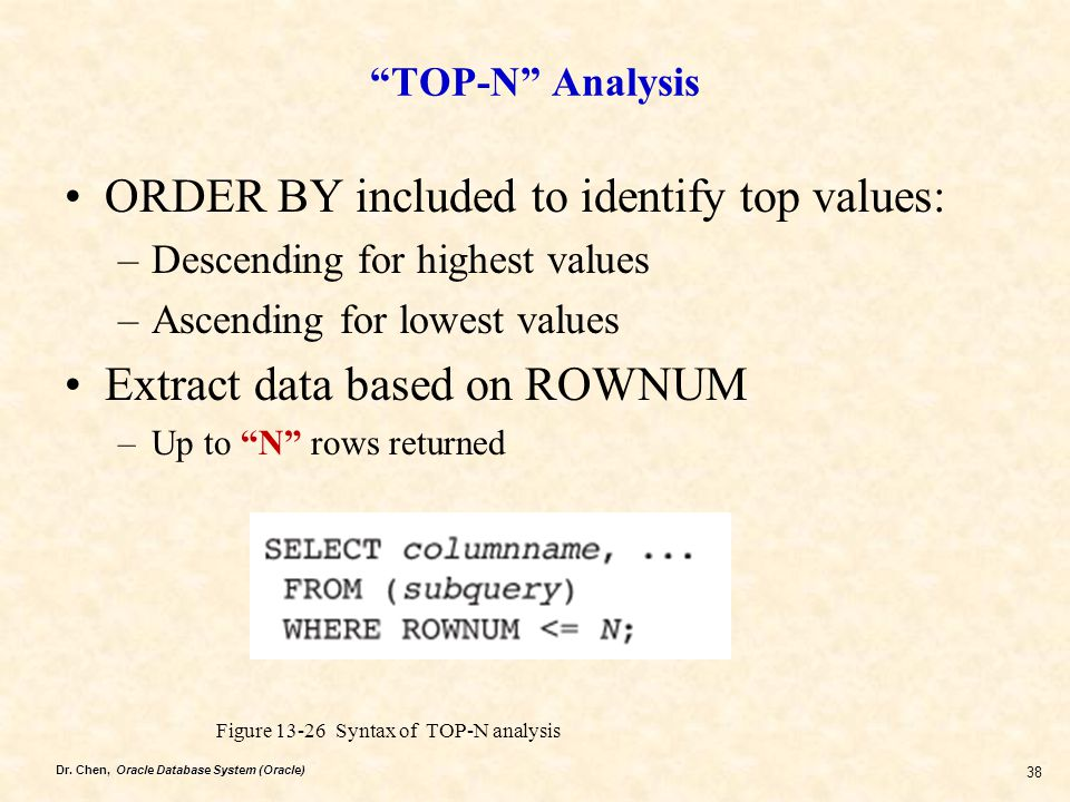 ORDER BY included to identify top values: