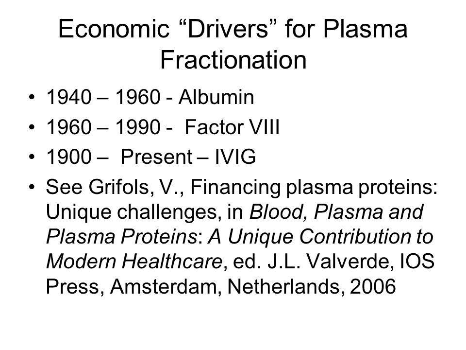 Economic Drivers for Plasma Fractionation