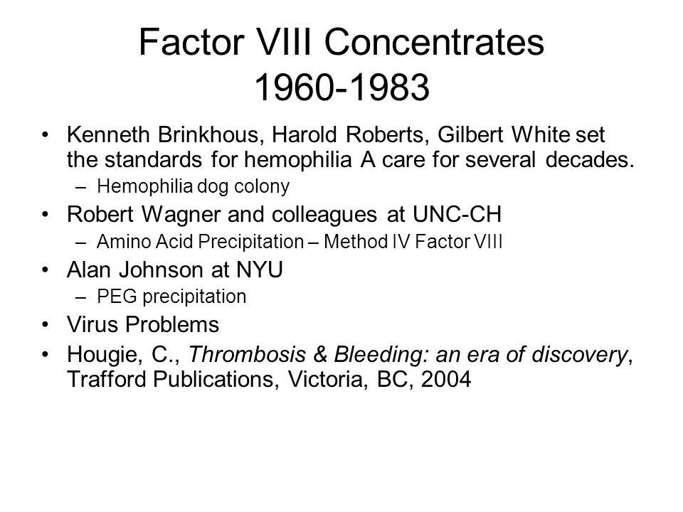 Factor VIII Concentrates 1960-1983