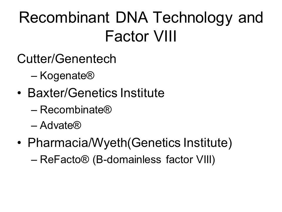 Recombinant DNA Technology and Factor VIII
