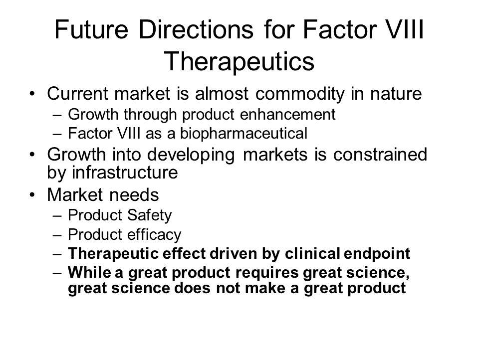 Future Directions for Factor VIII Therapeutics