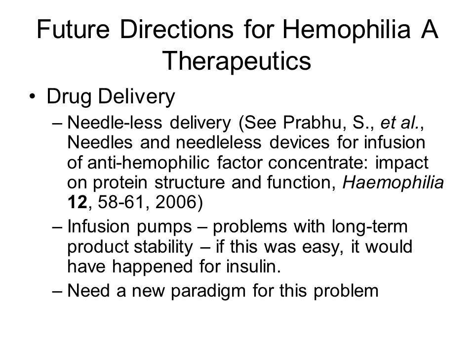 Future Directions for Hemophilia A Therapeutics