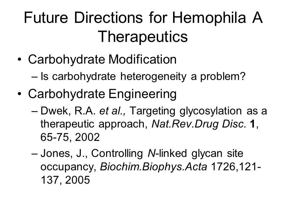 Future Directions for Hemophila A Therapeutics