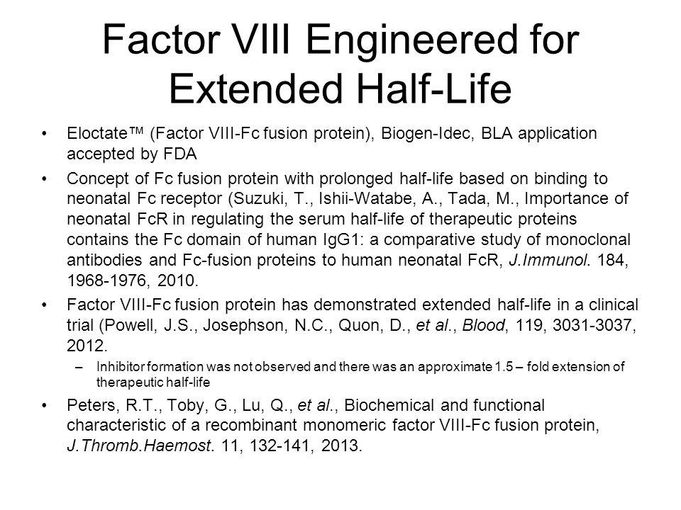 Factor VIII Engineered for Extended Half-Life