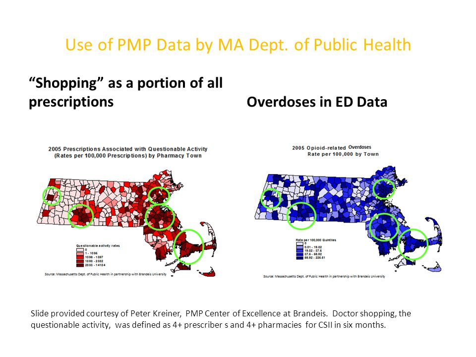 Use of PMP Data by MA Dept. of Public Health
