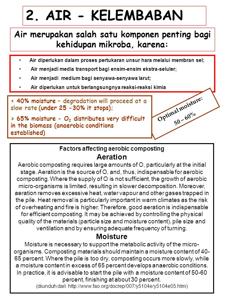Factors affecting aerobic composting