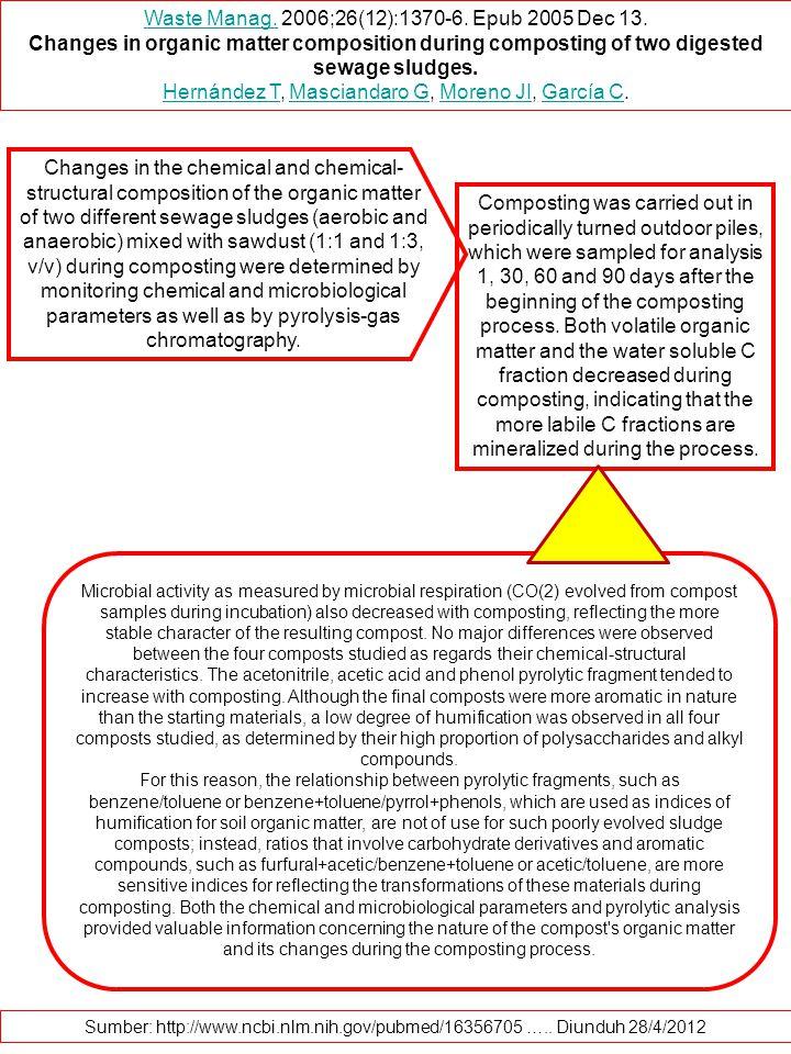 Waste Manag. 2006;26(12):1370-6. Epub 2005 Dec 13.