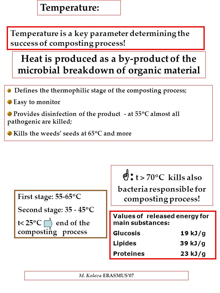 : t > 70C kills also bacteria responsible for composting process!