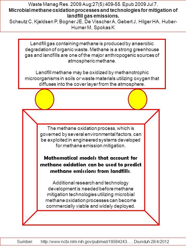 Waste Manag Res. 2009 Aug;27(5):409-55. Epub 2009 Jul 7.