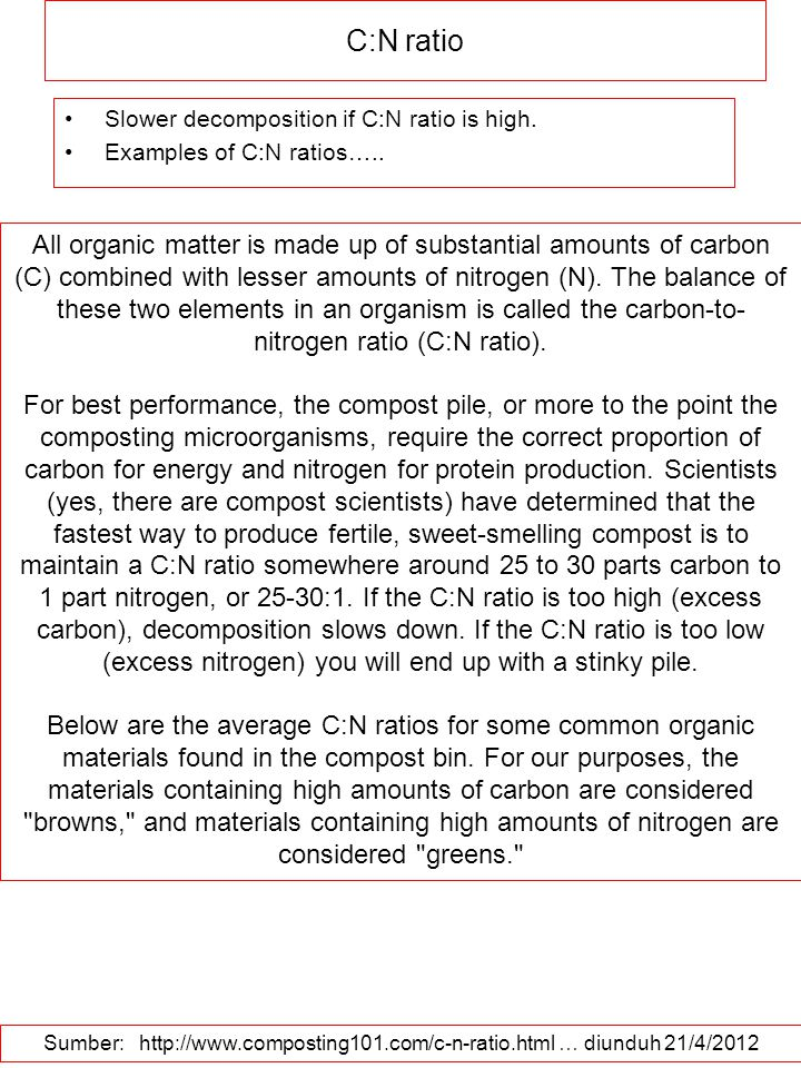 C:N ratio Slower decomposition if C:N ratio is high. Examples of C:N ratios…..