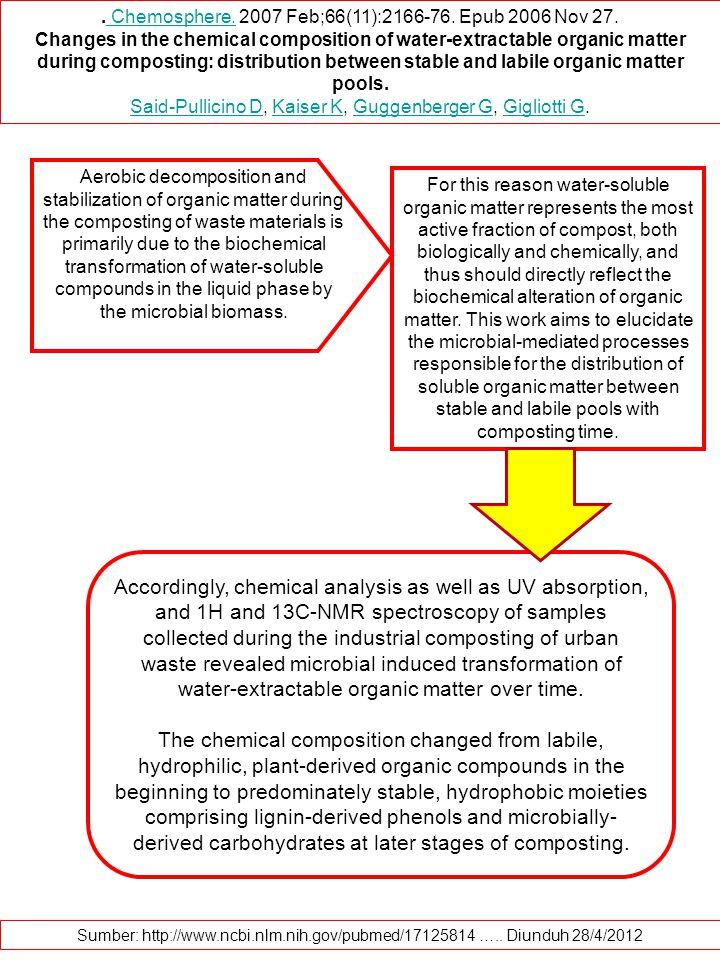 . Chemosphere. 2007 Feb;66(11):2166-76. Epub 2006 Nov 27.