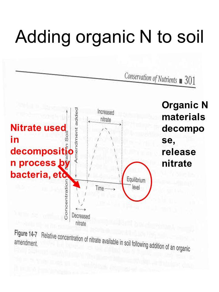 Adding organic N to soil