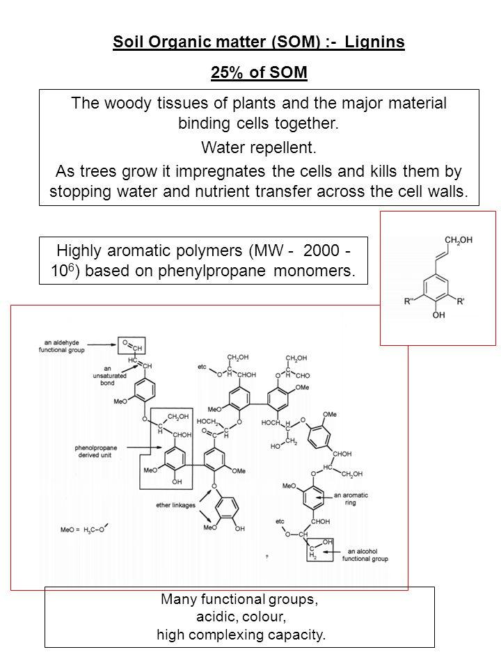 Soil Organic matter (SOM) :- Lignins 25% of SOM