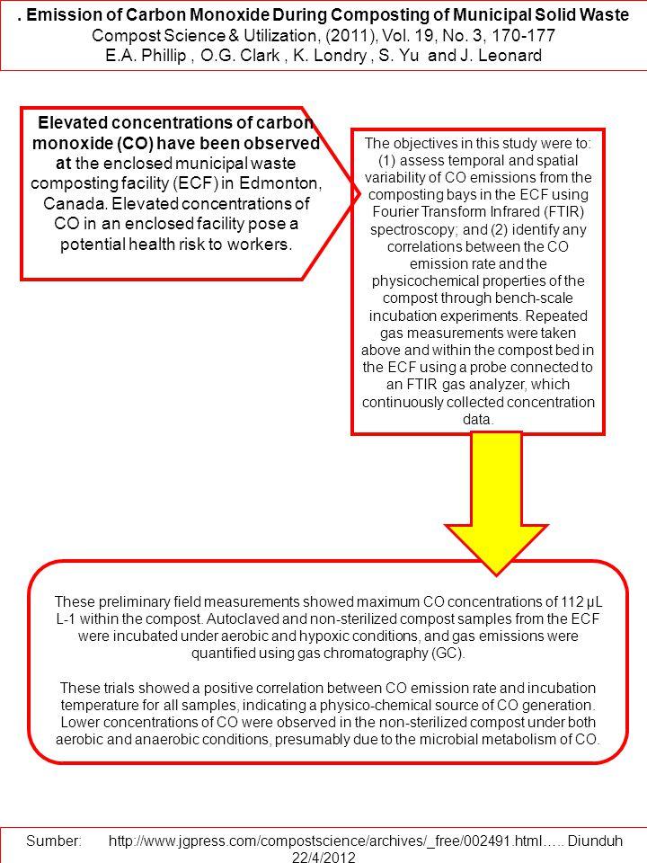 Compost Science & Utilization, (2011), Vol. 19, No. 3, 170-177
