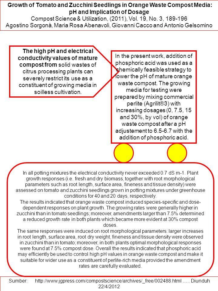 Compost Science & Utilization, (2011), Vol. 19, No. 3, 189-196