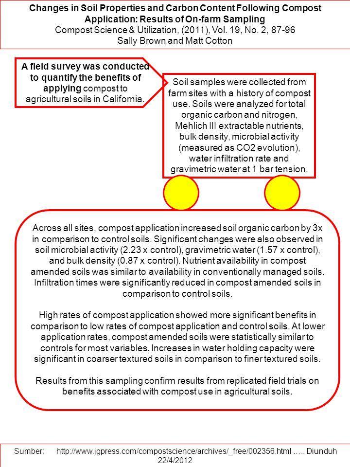 Compost Science & Utilization, (2011), Vol. 19, No. 2, 87-96