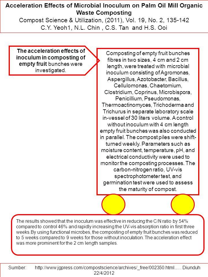 Compost Science & Utilization, (2011), Vol. 19, No. 2, 135-142