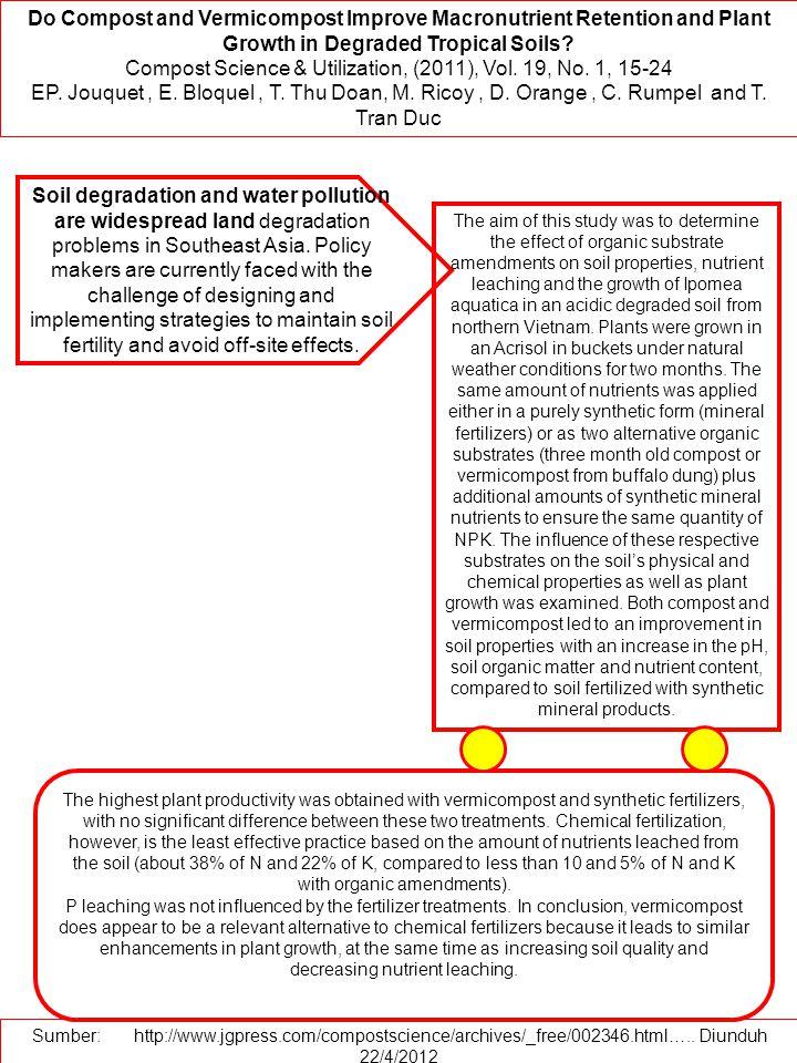 Compost Science & Utilization, (2011), Vol. 19, No. 1, 15-24