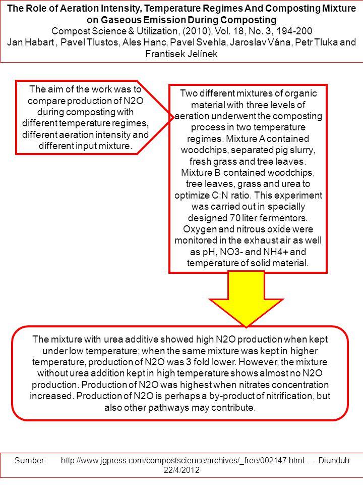 Compost Science & Utilization, (2010), Vol. 18, No. 3, 194-200