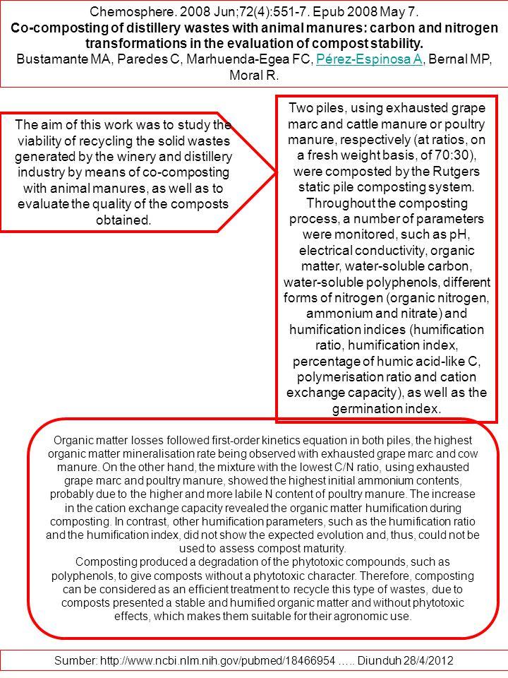 Chemosphere. 2008 Jun;72(4):551-7. Epub 2008 May 7.