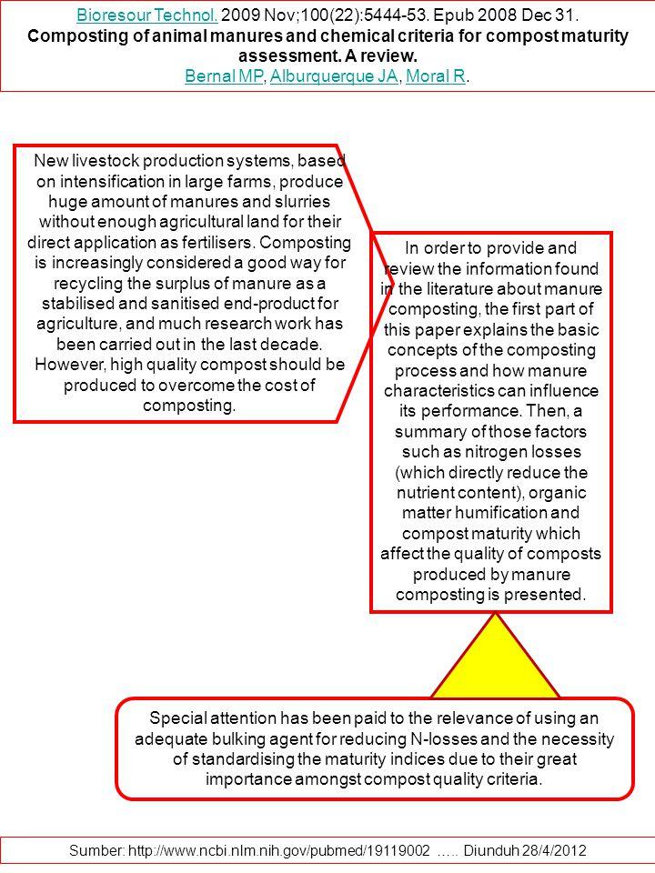 Bioresour Technol. 2009 Nov;100(22):5444-53. Epub 2008 Dec 31.