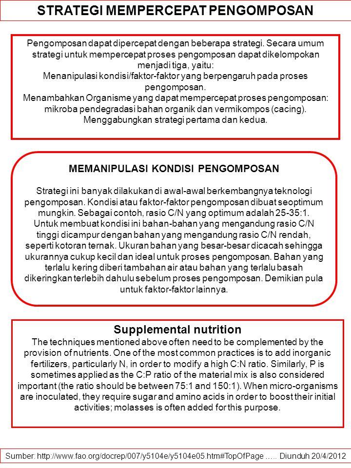 STRATEGI MEMPERCEPAT PENGOMPOSAN Supplemental nutrition