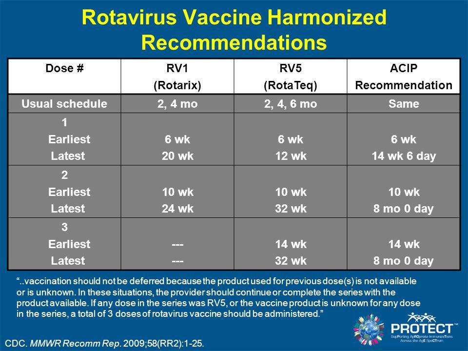 Rotavirus Vaccine Harmonized Recommendations
