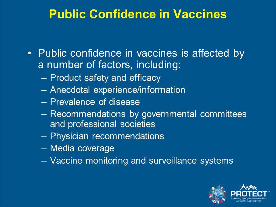 Public Confidence in Vaccines