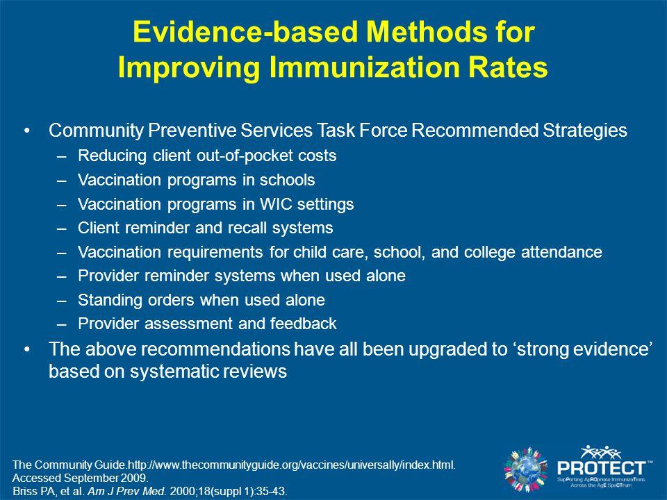 Evidence-based Methods for Improving Immunization Rates