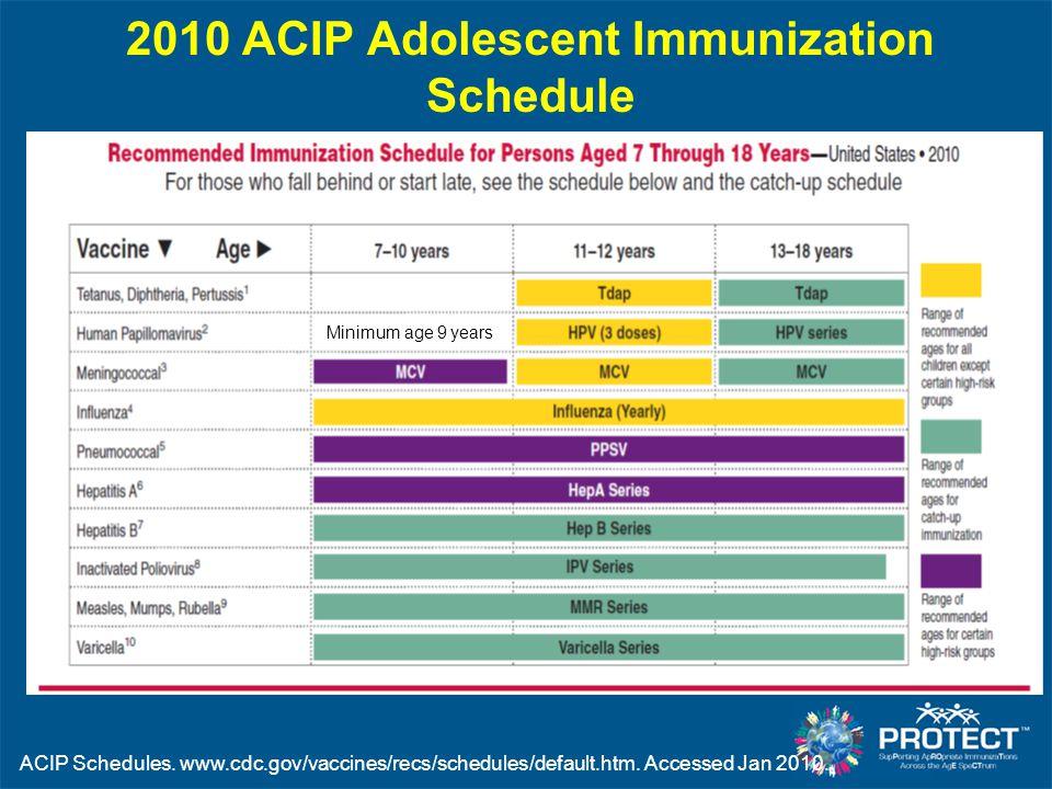 2010 ACIP Adolescent Immunization Schedule