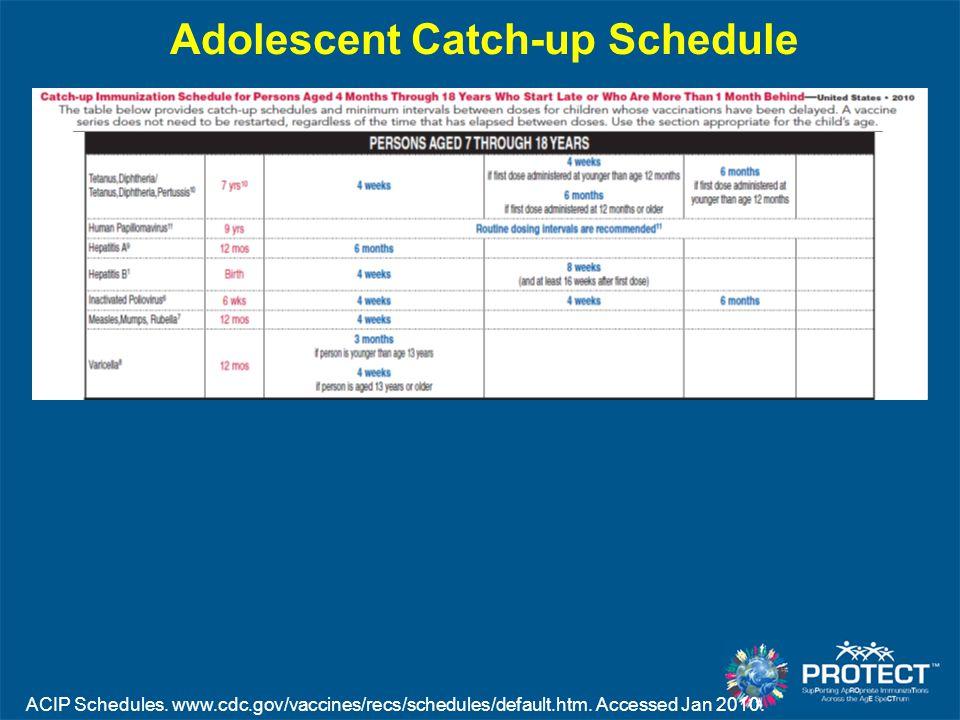 Adolescent Catch-up Schedule