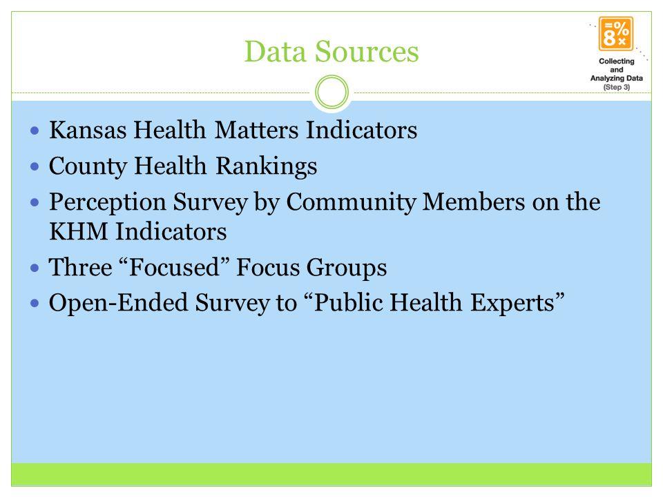 Data Sources Kansas Health Matters Indicators County Health Rankings